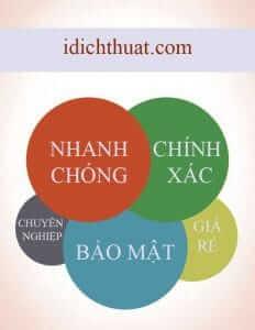 Idichthuat Translation of bidding documents, construction documents