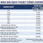 Top 05 Công Ty Dịch Thuật Tiếng Nhật Tại Hà Nội Uy Tín 16