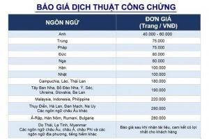 Top 05 Công Ty Dịch Thuật Tiếng Nhật Tại Hà Nội Uy Tín 7