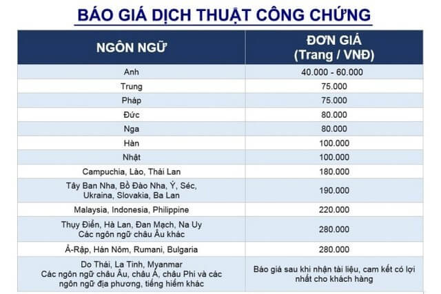 Top 05 Công Ty Dịch Thuật Tiếng Nhật Tại Hà Nội Uy Tín 4