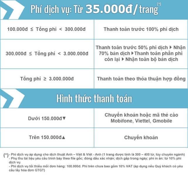 Dịch vụ dịch thuật Tiếng Việt – Tiếng Anh uy tín chuyên nghiệp