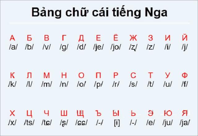 Dịch Thuật Tiếng Nga - Tiếng Việt Uy Tín 2