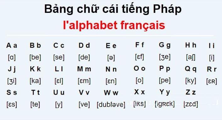 10 Điều Có Thể Chưa Biết Về Tiếng Pháp 2