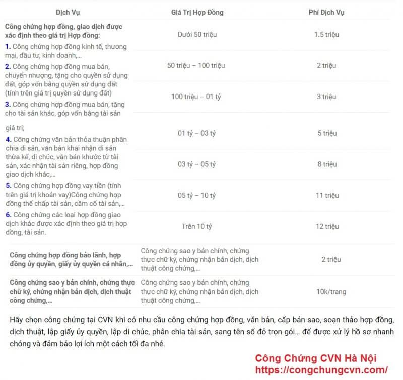 Danh Sách Các Phòng Công Chứng Tại Quận Ba Đình Hà Nội 3