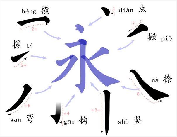 How many languages does China speak?