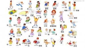 10 Động Từ Phổ Biến Trong Tiếng Trung Bạn Cần Biết Phần 1 8