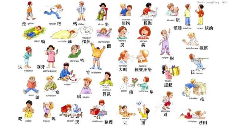 10 Động Từ Phổ Biến Trong Tiếng Trung Bạn Cần Biết Phần 1 1