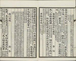 Dịch Thuật Tác Phẩm Văn Học Trung Quốc 20