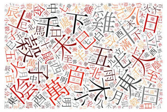 10 Động Từ Phổ Biến Trong Tiếng Trung Bạn Cần Biết Phần 1 3