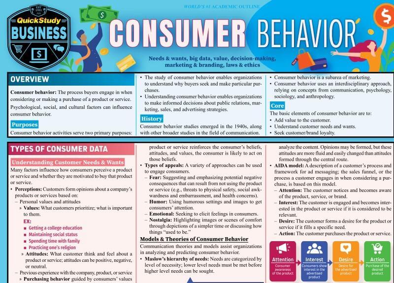 Report on customer needs, wants, attitudes and behaviors